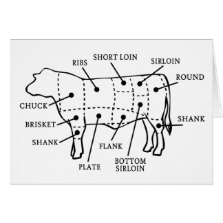 BEEF COW CARDS