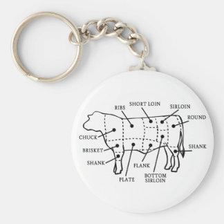 BEEF COW KEY CHAINS