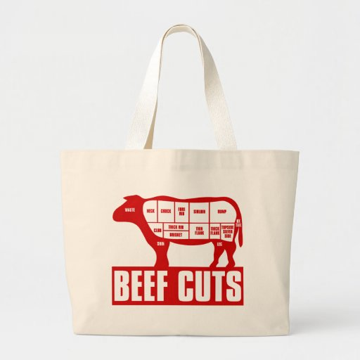 Beef_Cuts Bags
