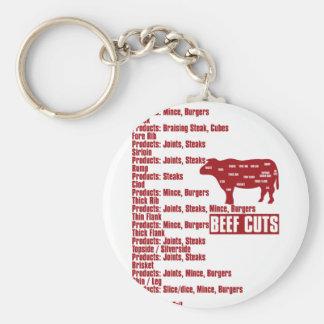 Beef_Cuts Basic Round Button Keychain