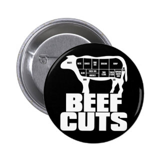 Beef_Cuts Buttons