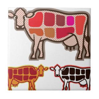 Beef Cuts Ceramic Tile