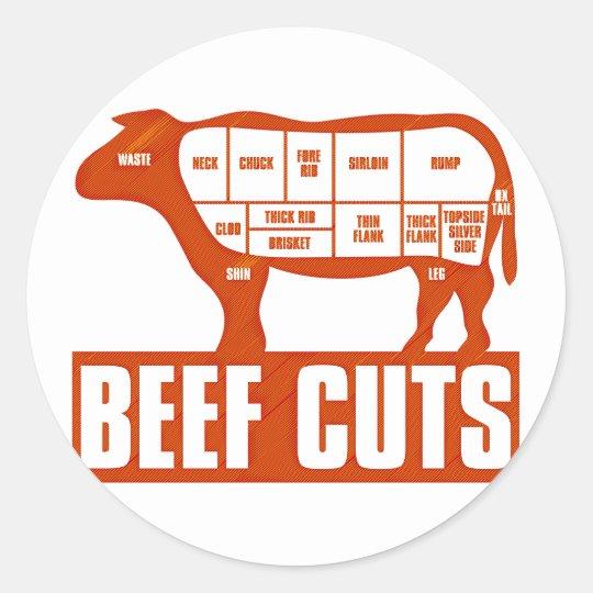 Beef_Cuts Classic Round Sticker