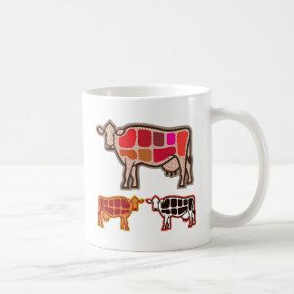 Beef Cuts Coffee Mug