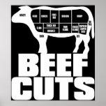 Beef_Cuts Impresiones