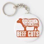 Beef_Cuts Llavero Redondo Tipo Pin