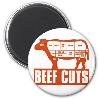 Beef_Cuts Magnet
