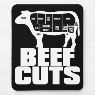 Beef_Cuts Mouse Pad