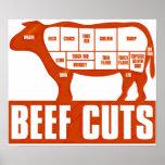 Beef_Cuts Print