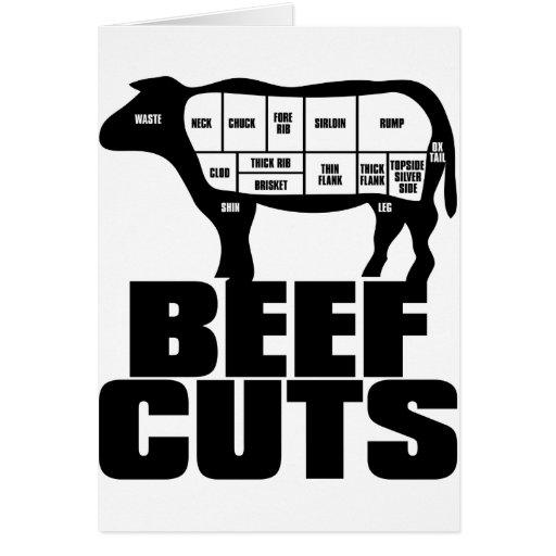 Beef_Cuts Tarjeta De Felicitación