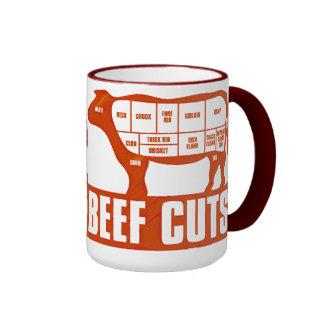 Beef_Cuts Taza De Dos Colores