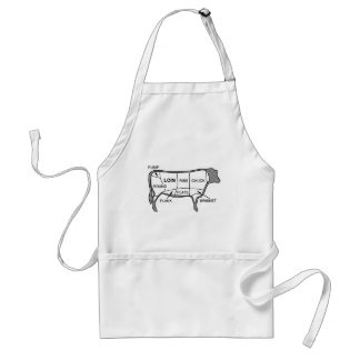 Beef Diagram Adult Apron
