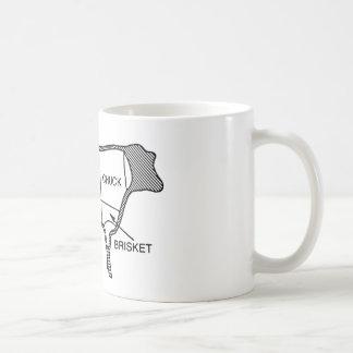 Beef Diagram Coffee Mug