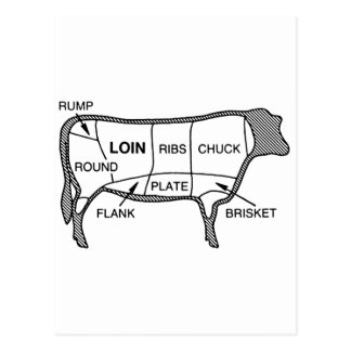 Beef Diagram Postcard