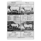 Beef, Veal, Pork, and Mutton Cuts, 1802 Card