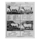 Beef, Veal, Pork, and Mutton Cuts, 1802 Poster