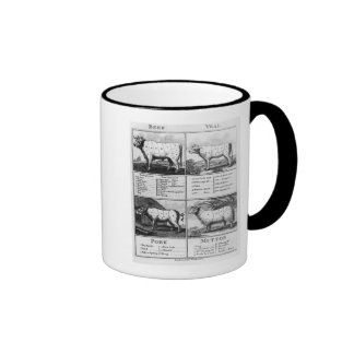 Beef, Veal, Pork, and Mutton Cuts, 1802 Ringer Mug