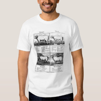 Beef, Veal, Pork, and Mutton Cuts, 1802 Tee Shirt
