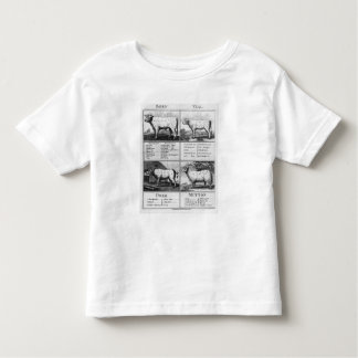 Beef, Veal, Pork, and Mutton Cuts, 1802 Toddler T-shirt