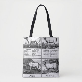 Beef, Veal, Pork, and Mutton Cuts, 1802 Tote Bag