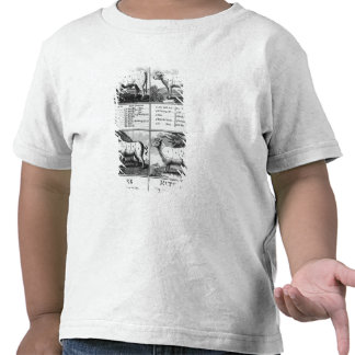 Beef, Veal, Pork, and Mutton Cuts, 1802 T Shirt