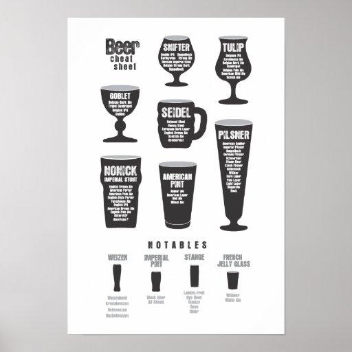 Beer Cheat Sheet Poster Black
