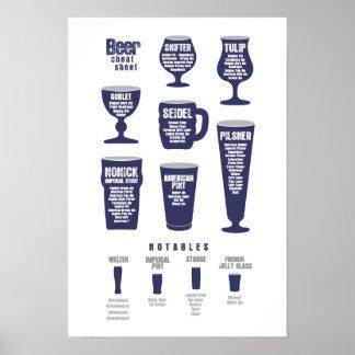 Beer Cheat Sheet Poster Blue
