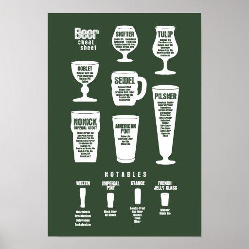 Beer Cheat Sheet Poster Dark Green Reversed
