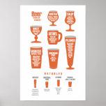 Beer Cheat Sheet Poster Orange