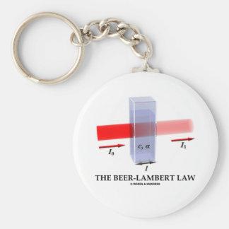 Beer-Lambert Law (Chem Optics Molar Absorptivity) Key Chains