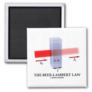 Beer-Lambert Law (Chem Optics Molar Absorptivity) Magnet