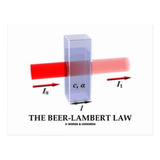 Beer-Lambert Law (Chem Optics Molar Absorptivity) Postcard