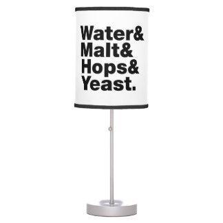 Beer = Water & Malt & Hops & Yeast. Desk Lamp
