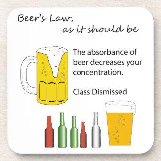 Beer's Law coaster