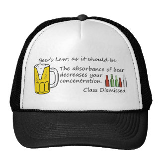 Beer's Law Hat