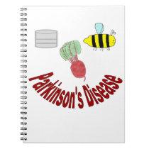 Beet PD Notebook