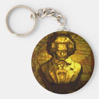 Beethoven - bronce