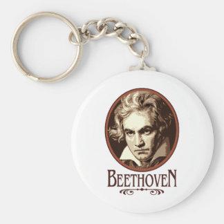 Beethoven Llavero