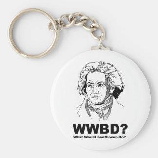 Beethoven Llaveros