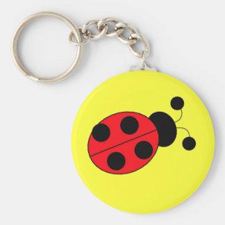 beetle keychain