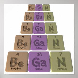 Began-Be-Ga-N-Beryllium-Gallium-Nitrogen.png Poster