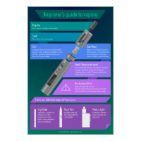 Beginner's guide to vaping - Hardware Poster