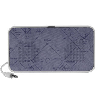 Béisbol clásico iPod altavoces