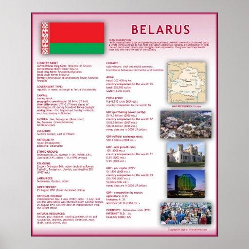 Belarus Poster
