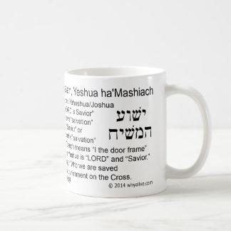 Believe in the Name Coffee Mug