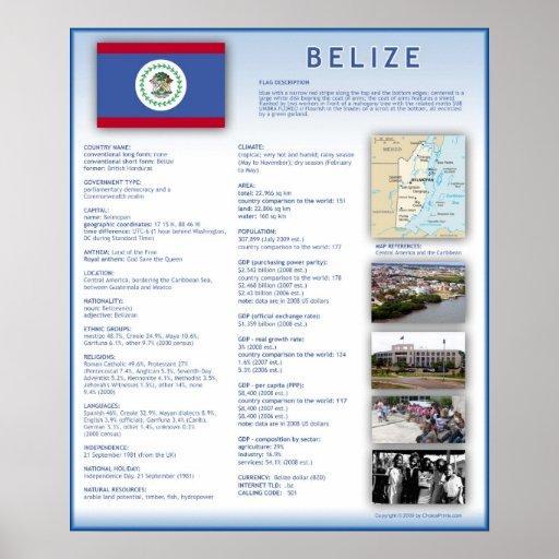 Belize Print