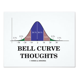Bell Curve Thoughts (Statistics Attitude) Card