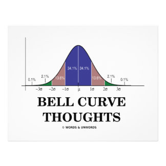 """Bell Curve Thoughts (Statistics Attitude) 8.5"""" X 11"""" Flyer"""