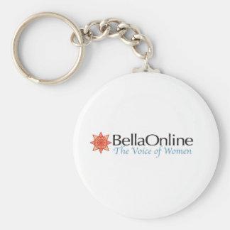 BellaOnline Llaveros Personalizados