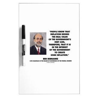 Ben Bernanke Inflation Erodes Real Value Govt Debt Dry-Erase Board